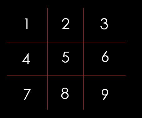 estructura de números tal como aparecen en un móvil