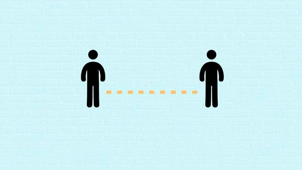 grafico de distancia entre dos figuras