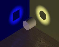 cuadrado y circulo proyectados por un mismo objeto
